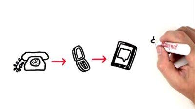 Evolución Telecom