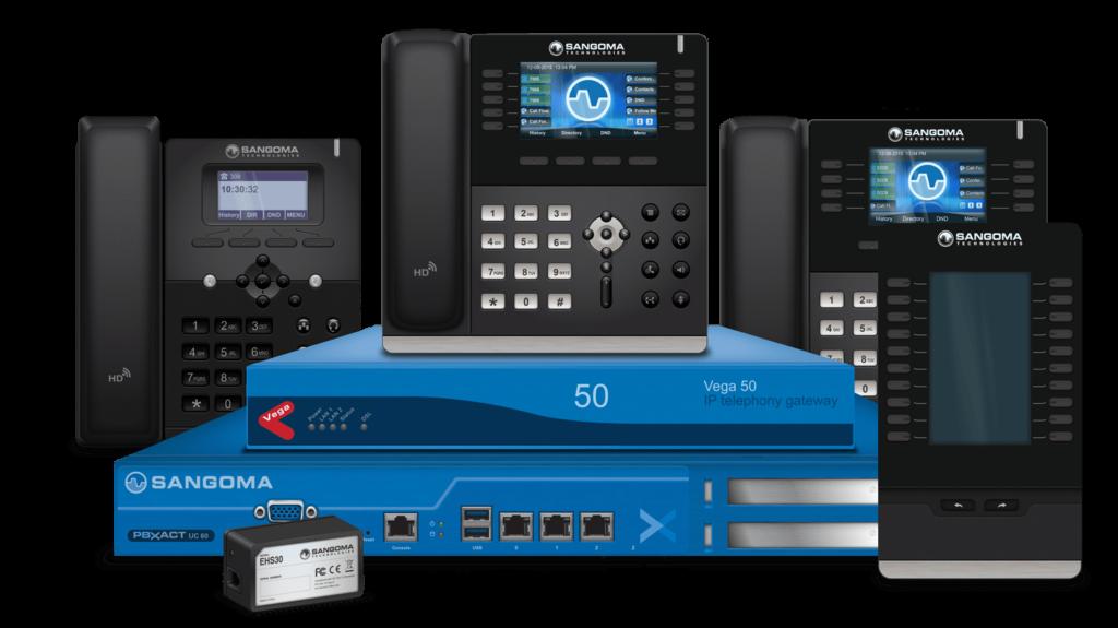 Telefonos VoIP en 2020